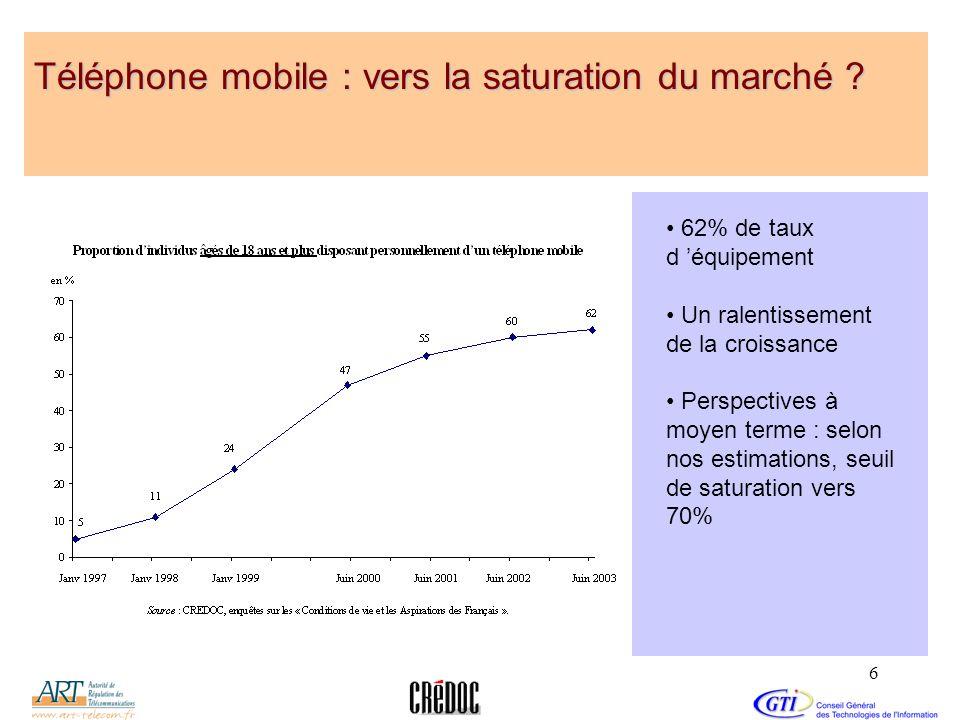 6 Téléphone mobile : vers la saturation du marché ? 62% de taux d équipement Un ralentissement de la croissance Perspectives à moyen terme : selon nos