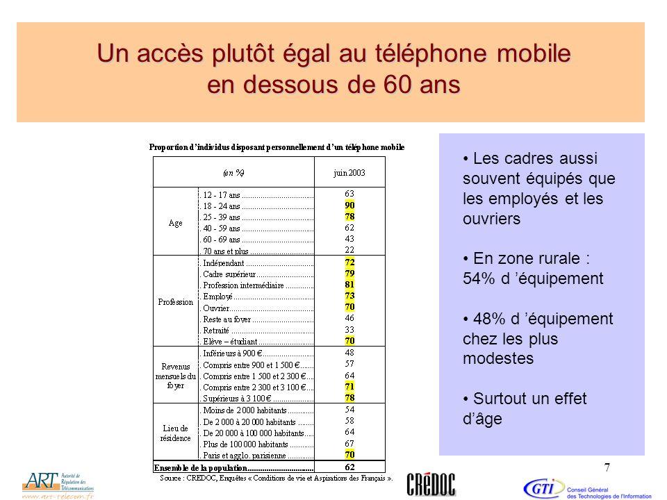 7 Un accès plutôt égal au téléphone mobile en dessous de 60 ans Les cadres aussi souvent équipés que les employés et les ouvriers En zone rurale : 54%