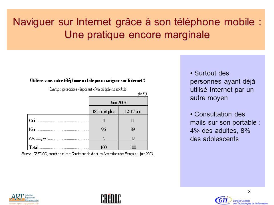 8 Naviguer sur Internet grâce à son téléphone mobile : Une pratique encore marginale Surtout des personnes ayant déjà utilisé Internet par un autre mo