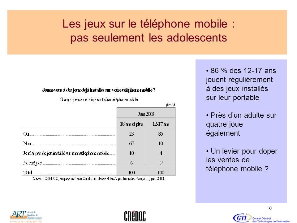 9 Les jeux sur le téléphone mobile : pas seulement les adolescents 86 % des 12-17 ans jouent régulièrement à des jeux installés sur leur portable Près