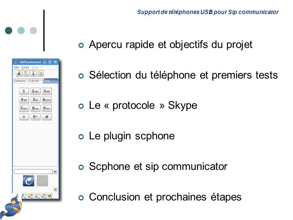 Apercu rapide et objectifs du projet Sélectionner un téléphone USB et le faire fonctionner avec sip communicator Support de téléphones USB pour Sip communicator