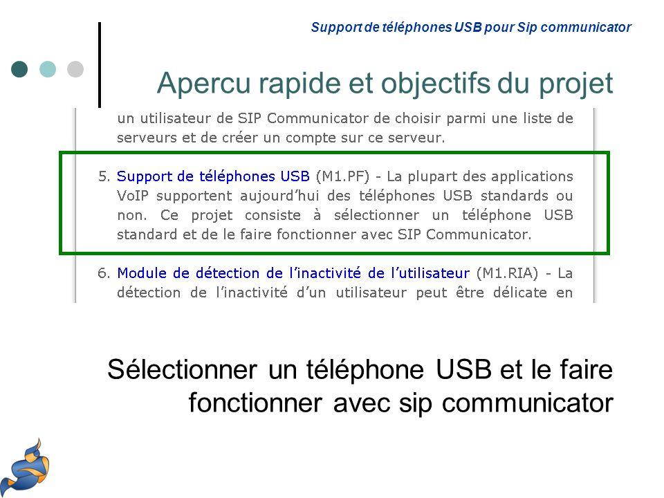 Détecter le téléphone Communiquer avec celui-ci Envoi et réception des commandes Point de départ : skype4java Support de téléphones USB pour Sip communicator Le plugin scphone