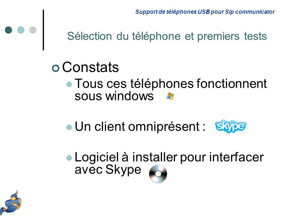 Poursuivre le développement et les tests du plugin avec lavancée de sip communicator Rechercher une solution mieux standardisée pour saffranchir du protocole skype Conclusion et prochaines étapes Support de téléphones USB pour Sip communicator