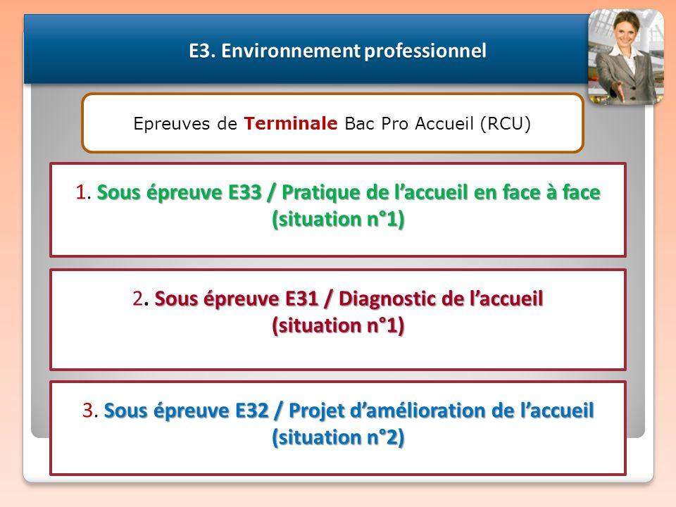 Sous épreuve E31 / Diagnostic de laccueil 2. Sous épreuve E31 / Diagnostic de laccueil (situation n°1) E3. Environnement professionnel Sous épreuve E3