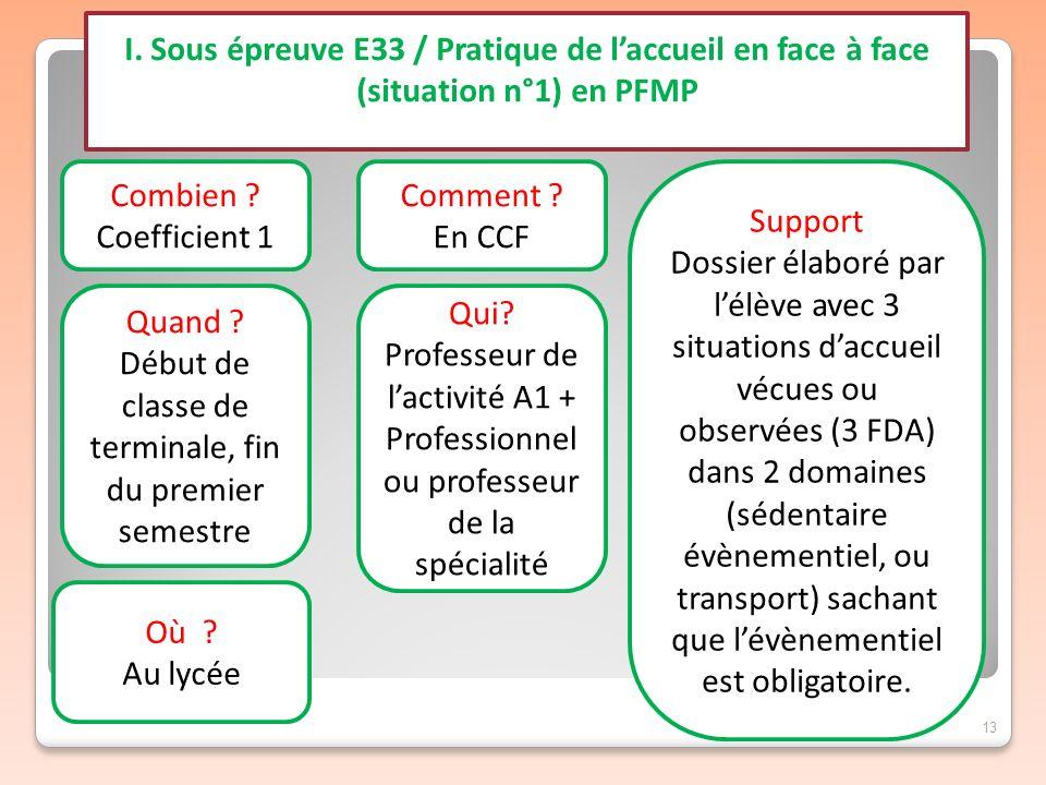 13 I. Sous épreuve E33 / Pratique de laccueil en face à face (situation n°1) en PFMP Combien ? Coefficient 1 Quand ? Début de classe de terminale, fin