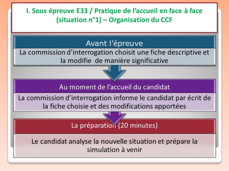 I. Sous épreuve E33 / Pratique de laccueil en face à face (situation n°1) – Organisation du CCF La préparation (20 minutes) Le candidat analyse la nou