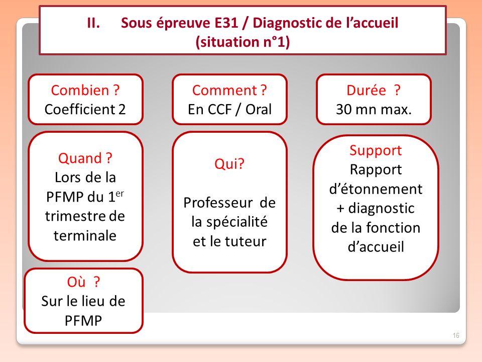 16 II. Sous épreuve E31 / Diagnostic de laccueil (situation n°1) Combien ? Coefficient 2 Quand ? Lors de la PFMP du 1 er trimestre de terminale Commen
