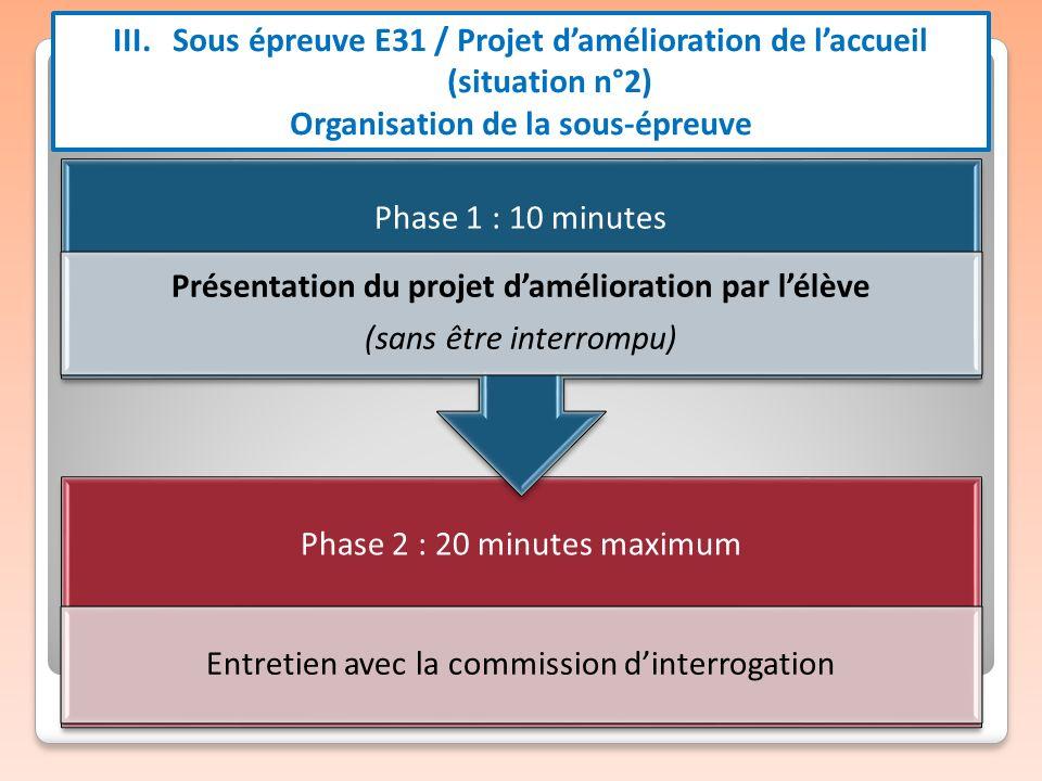 III. Sous épreuve E31 / Projet damélioration de laccueil (situation n°2) Organisation de la sous-épreuve Phase 2 : 20 minutes maximum Entretien avec l
