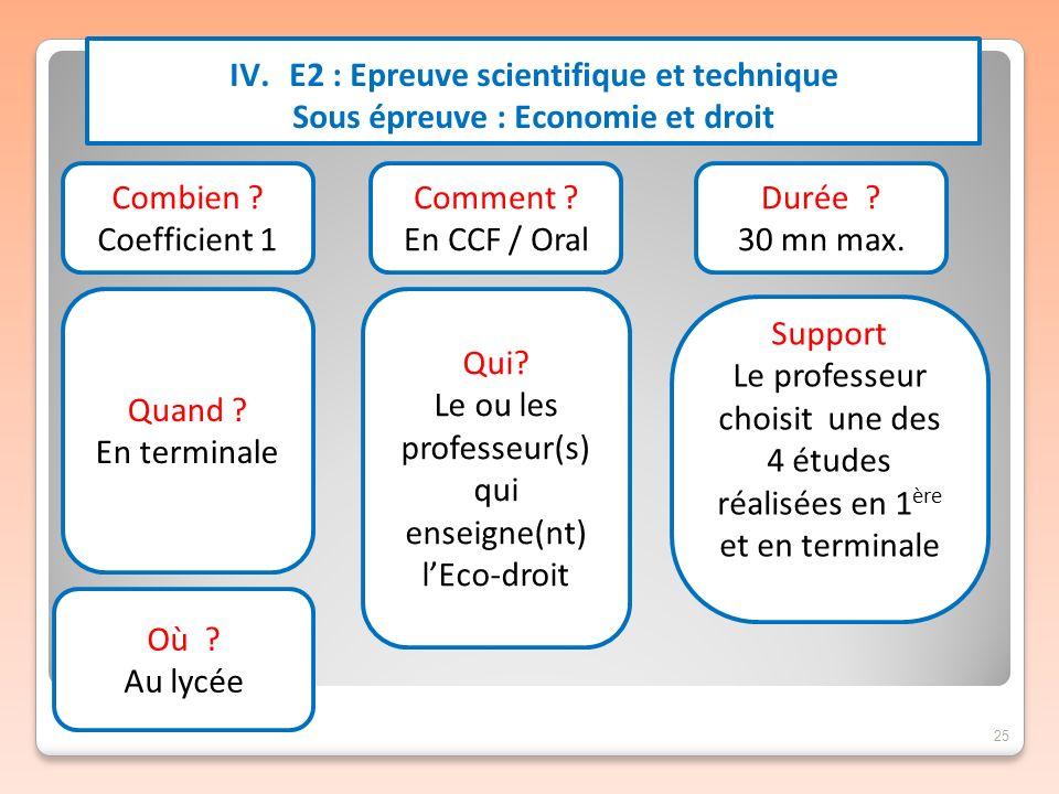 25 IV.E2 : Epreuve scientifique et technique Sous épreuve : Economie et droit Combien ? Coefficient 1 Quand ? En terminale Comment ? En CCF / Oral Qui