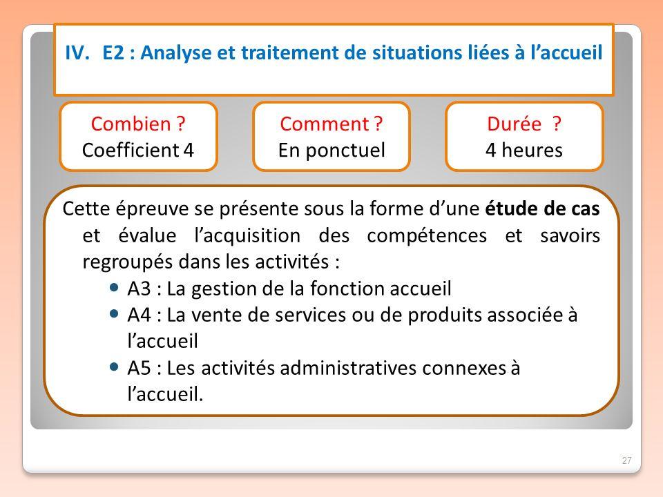 27 IV.E2 : Analyse et traitement de situations liées à laccueil Combien ? Coefficient 4 Comment ? En ponctuel Durée ? 4 heures Cette épreuve se présen