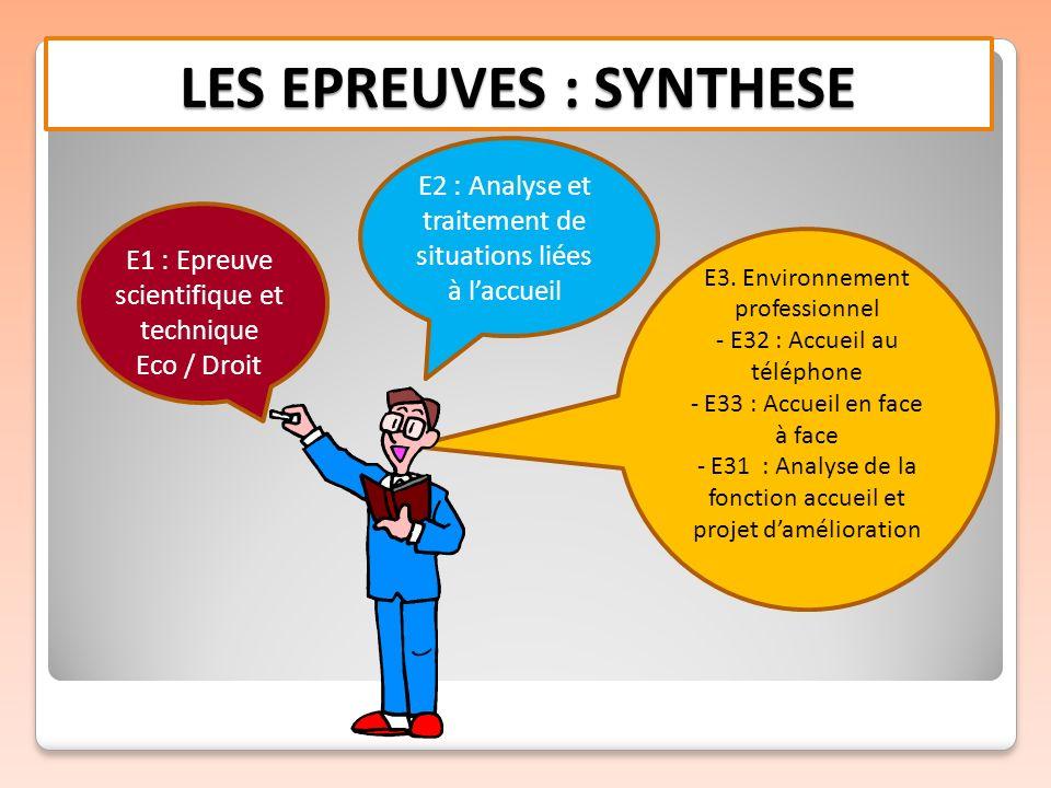 E1 : Epreuve scientifique et technique Eco / Droit E2 : Analyse et traitement de situations liées à laccueil E3. Environnement professionnel - E32 : A