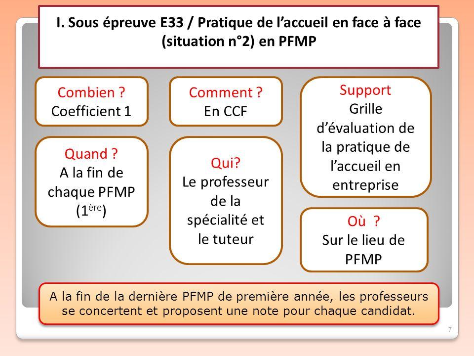 7 I. Sous épreuve E33 / Pratique de laccueil en face à face (situation n°2) en PFMP Combien ? Coefficient 1 Quand ? A la fin de chaque PFMP (1 ère ) C