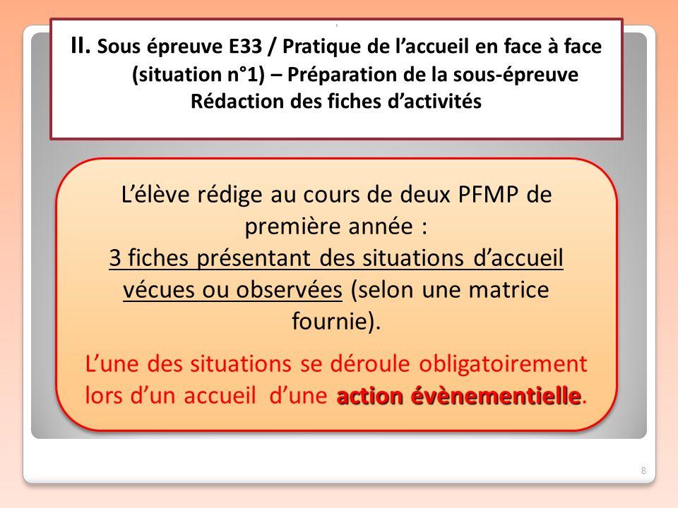 8 I II. Sous épreuve E33 / Pratique de laccueil en face à face (situation n°1) – Préparation de la sous-épreuve Rédaction des fiches dactivités Lélève