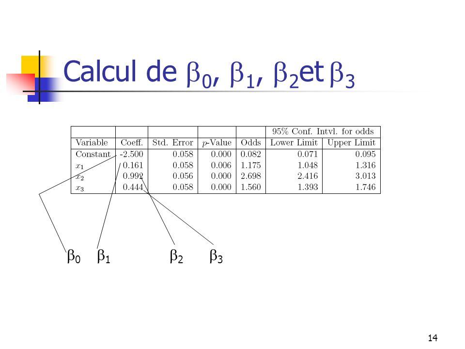 14 Calcul de 0, 1, 2 et 3 0 1 2 3