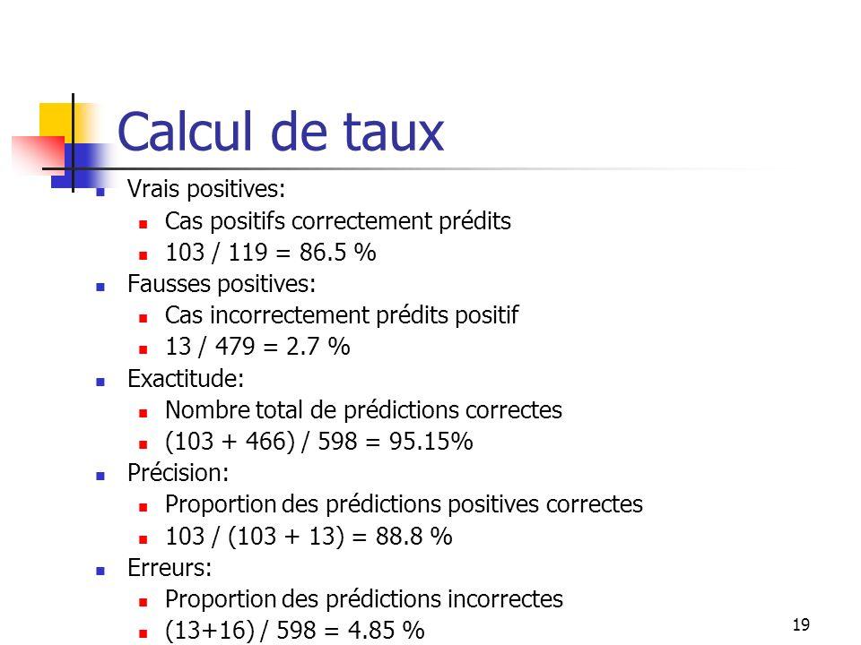 19 Calcul de taux Vrais positives: Cas positifs correctement prédits 103 / 119 = 86.5 % Fausses positives: Cas incorrectement prédits positif 13 / 479