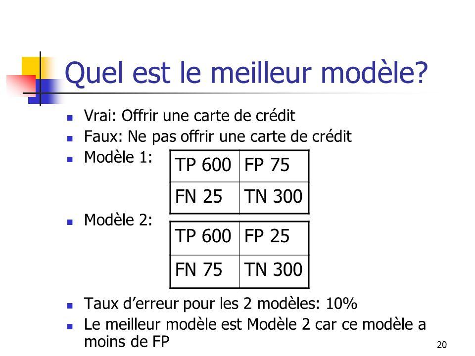20 Quel est le meilleur modèle? Vrai: Offrir une carte de crédit Faux: Ne pas offrir une carte de crédit Modèle 1: Modèle 2: Taux derreur pour les 2 m