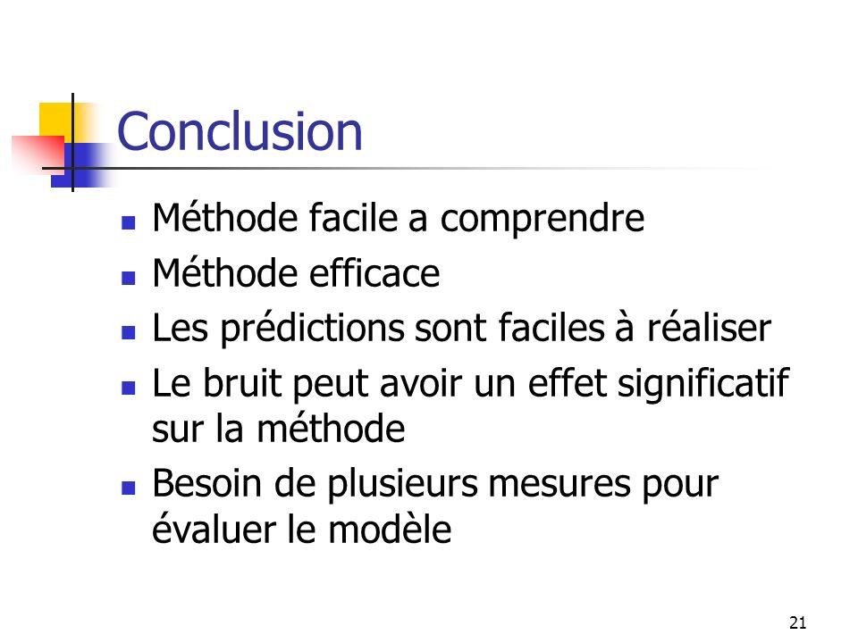 21 Conclusion Méthode facile a comprendre Méthode efficace Les prédictions sont faciles à réaliser Le bruit peut avoir un effet significatif sur la mé