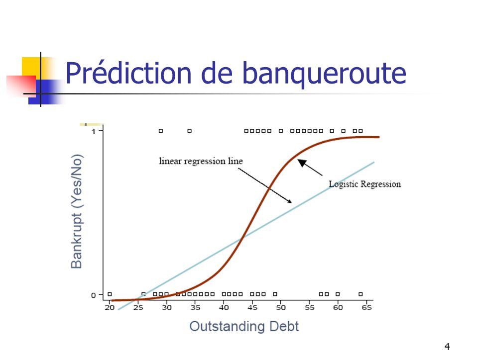 4 Prédiction de banqueroute