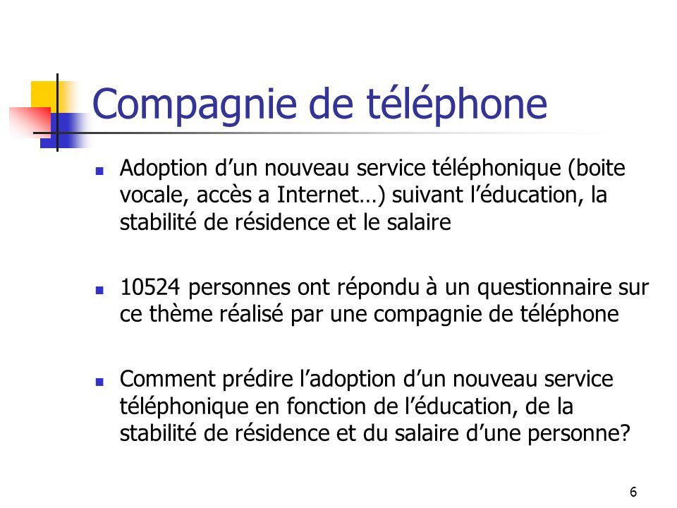 6 Compagnie de téléphone Adoption dun nouveau service téléphonique (boite vocale, accès a Internet…) suivant léducation, la stabilité de résidence et