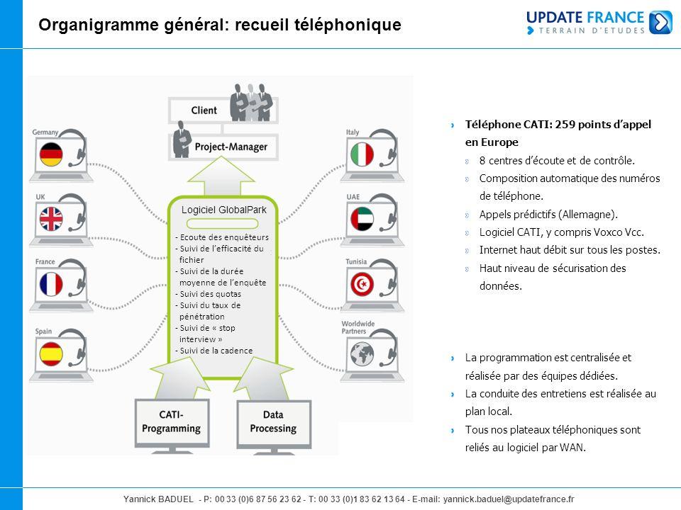 Yannick BADUEL - P: 00 33 (0)6 87 56 23 62 - T: 00 33 (0)1 83 62 13 64 - E-mail: yannick.baduel@updatefrance.fr Organigramme général: recueil téléphon