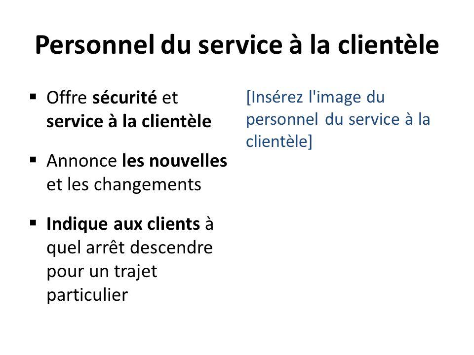 Personnel du service à la clientèle Offre sécurité et service à la clientèle Annonce les nouvelles et les changements Indique aux clients à quel arrêt