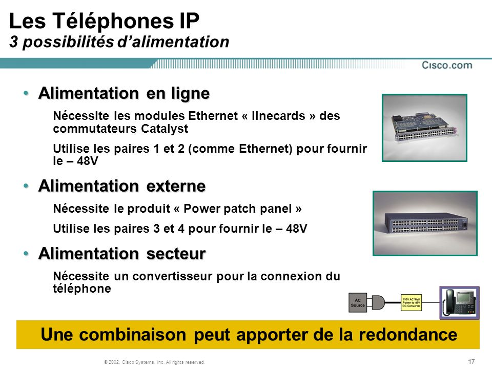 17 © 2002, Cisco Systems, Inc. All rights reserved. Alimentation en ligneAlimentation en ligne Nécessite les modules Ethernet « linecards » des commut