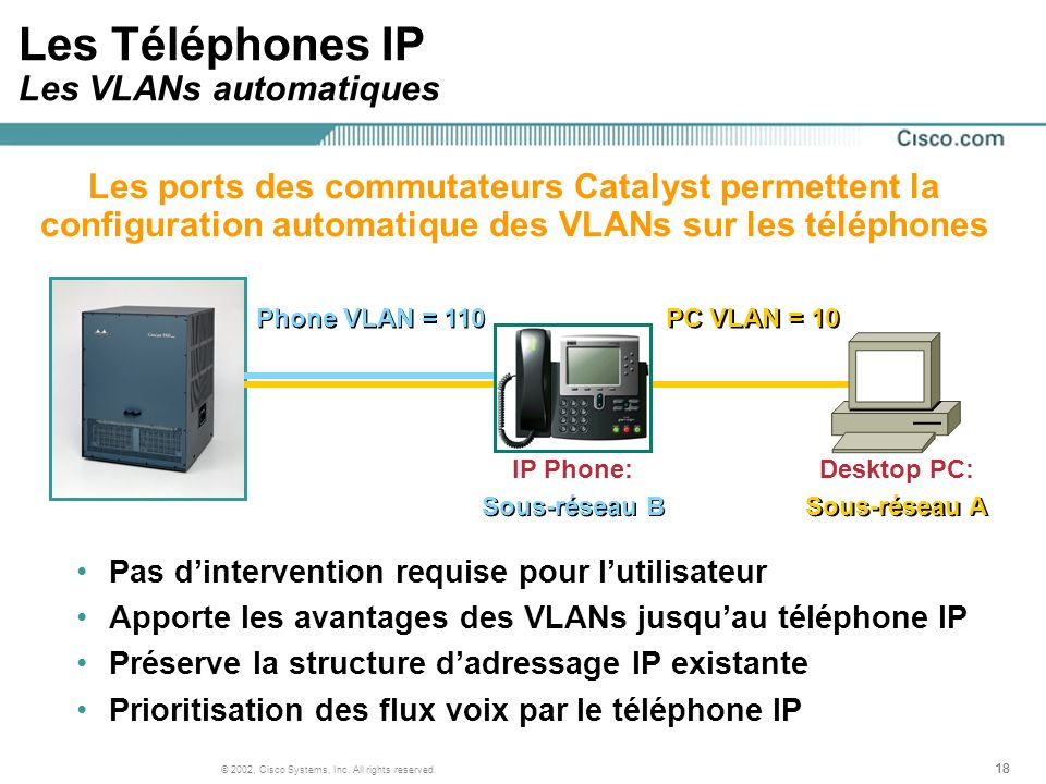 18 © 2002, Cisco Systems, Inc. All rights reserved. Les ports des commutateurs Catalyst permettent la configuration automatique des VLANs sur les télé