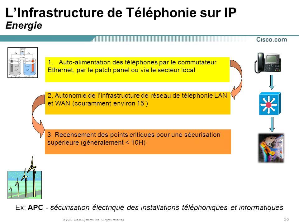 20 © 2002, Cisco Systems, Inc. All rights reserved. LInfrastructure de Téléphonie sur IP Energie 1.Auto-alimentation des téléphones par le commutateur