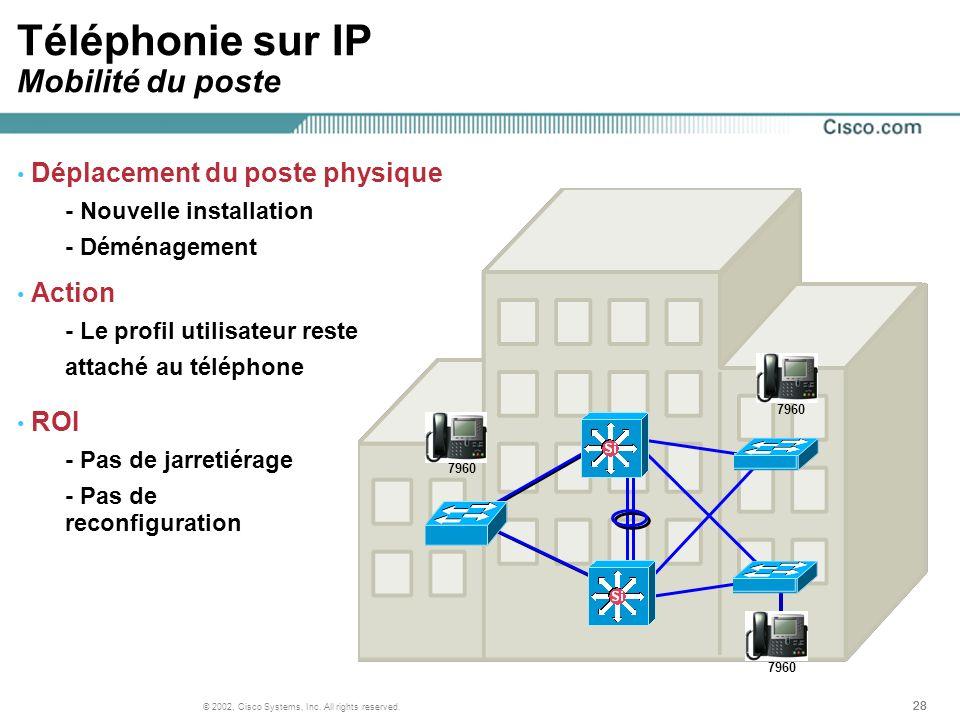 28 © 2002, Cisco Systems, Inc. All rights reserved. Téléphonie sur IP Mobilité du poste 7960 Déplacement du poste physique - Nouvelle installation - D