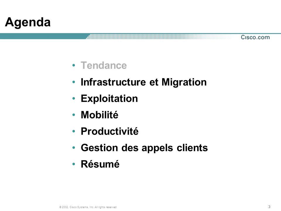 333 © 2002, Cisco Systems, Inc. All rights reserved. Agenda Tendance Infrastructure et Migration Exploitation Mobilité Productivité Gestion des appels
