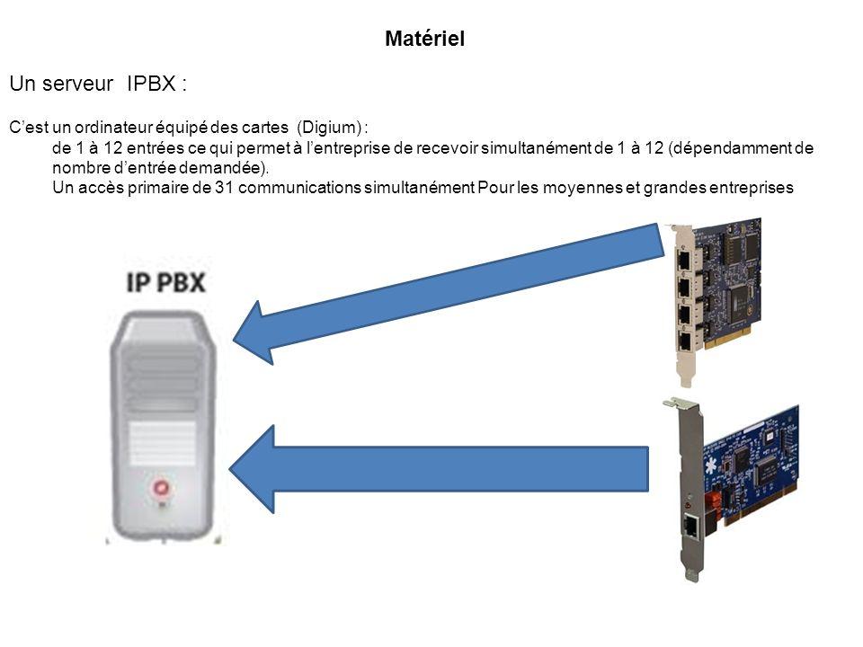 Matériel Un serveur IPBX : Cest un ordinateur équipé des cartes (Digium) : de 1 à 12 entrées ce qui permet à lentreprise de recevoir simultanément de