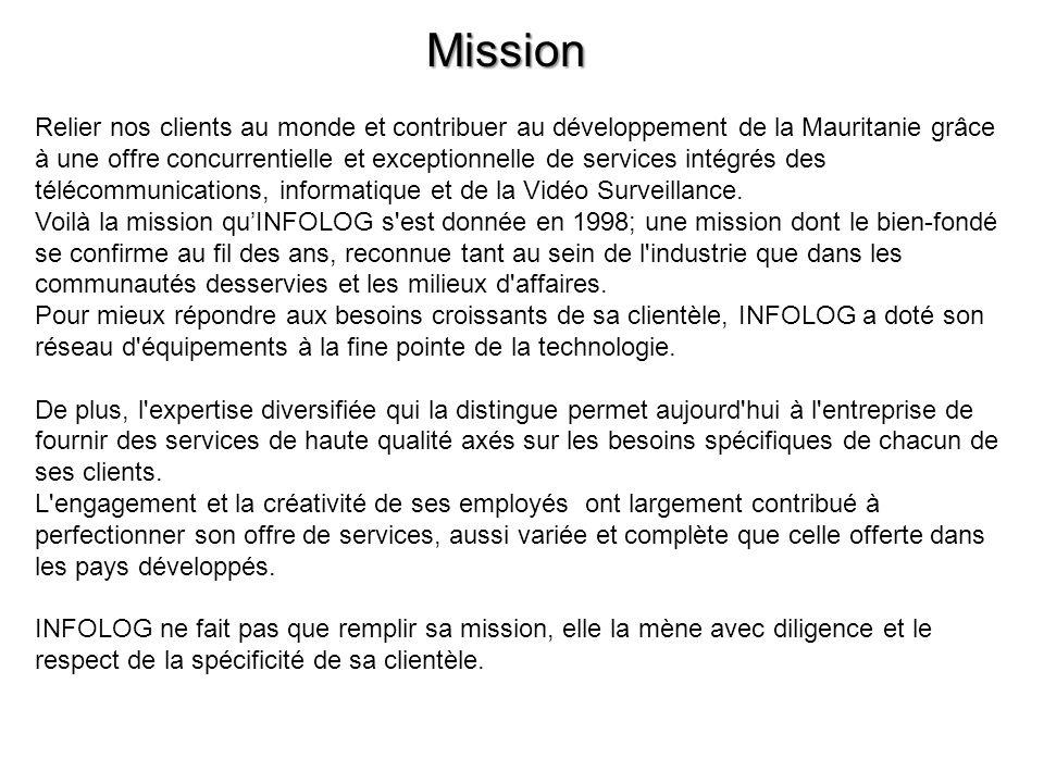 Mission Relier nos clients au monde et contribuer au développement de la Mauritanie grâce à une offre concurrentielle et exceptionnelle de services in