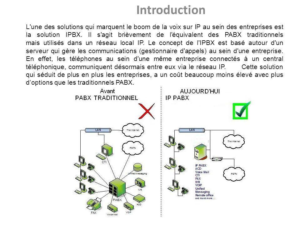 Introduction L'une des solutions qui marquent le boom de la voix sur IP au sein des entreprises est la solution IPBX. Il s'agit brièvement de l'équiva