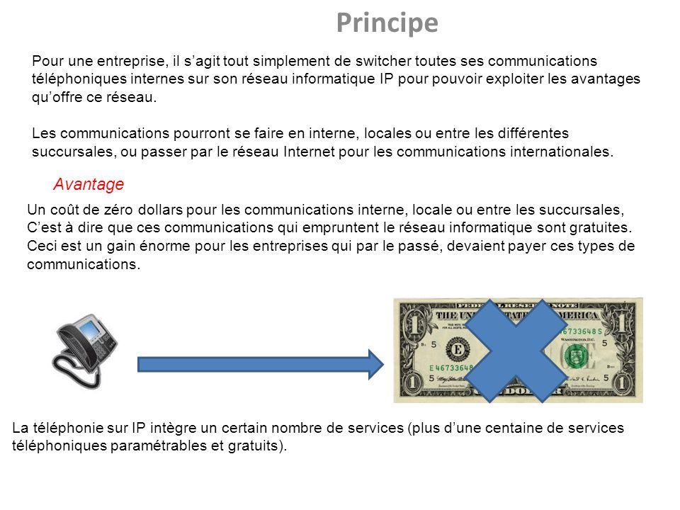 Principe Pour une entreprise, il sagit tout simplement de switcher toutes ses communications téléphoniques internes sur son réseau informatique IP pou