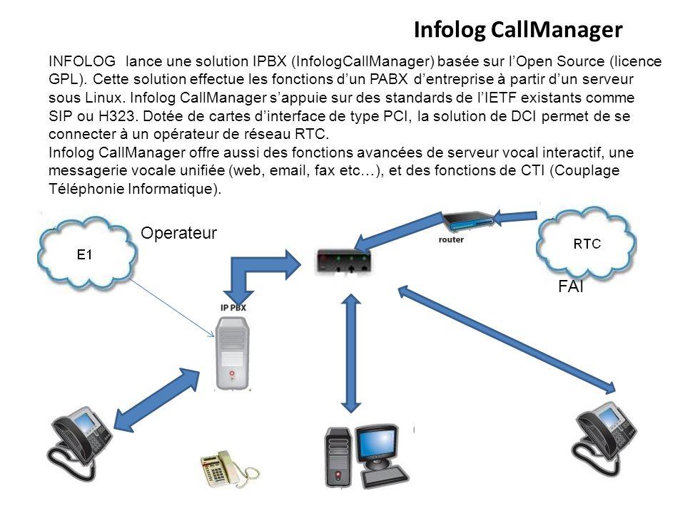 Infolog CallManager INFOLOG lance une solution IPBX (InfologCallManager) basée sur lOpen Source (licence GPL). Cette solution effectue les fonctions d