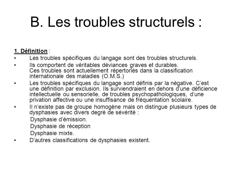B.Les troubles structurels : 1.