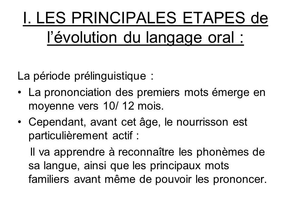 Lapprentissage des phonèmes : Lapprentissage des phonèmes de la langue est lié à une capacité innée de percevoir lensemble des contrastes sonores utiles pour la parole [b] [d]….