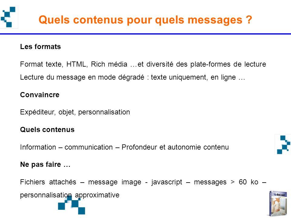 Quels contenus pour quels messages ? Les formats Format texte, HTML, Rich média …et diversité des plate-formes de lecture Lecture du message en mode d