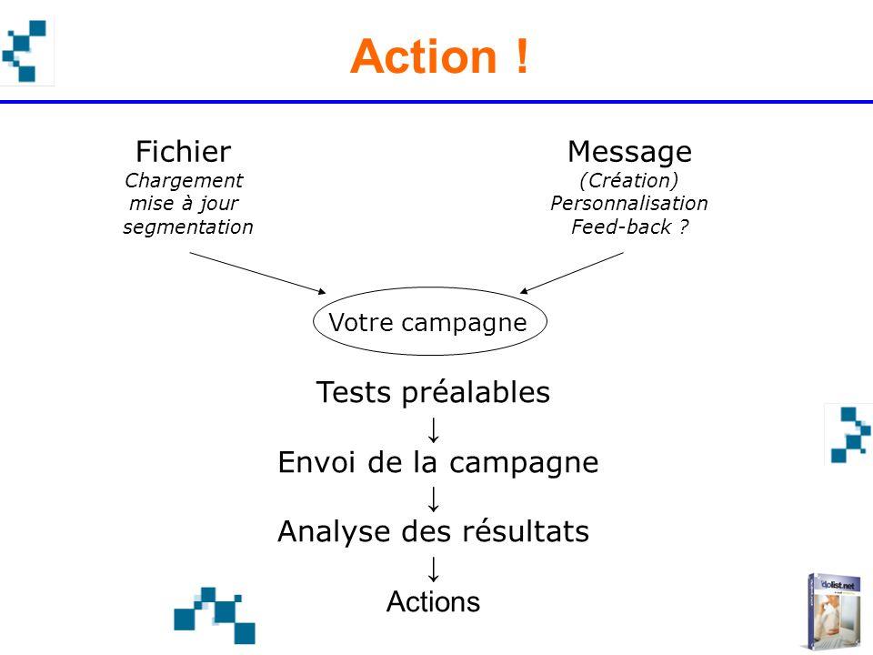 Action ! Votre campagne Tests préalables Envoi de la campagne Analyse des résultats Actions Fichier Chargement mise à jour segmentation Message (Créat