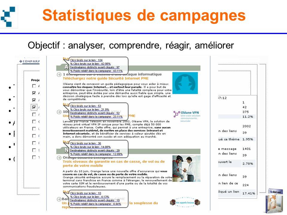 Objectif : analyser, comprendre, réagir, améliorer Taux daboutissement (