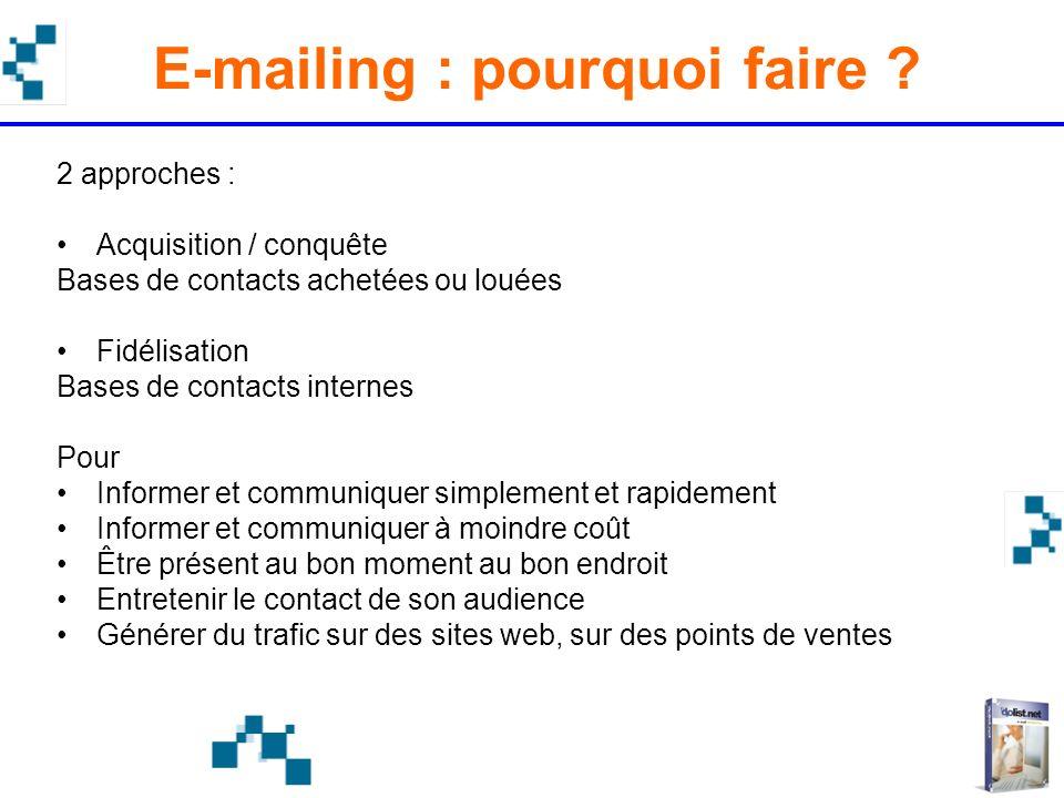 E-mailing : pourquoi faire ? 2 approches : Acquisition / conquête Bases de contacts achetées ou louées Fidélisation Bases de contacts internes Pour In