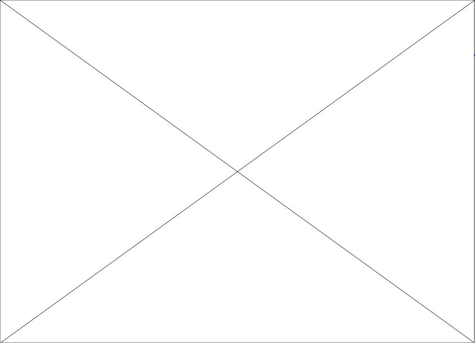Tendances dévolutions Enrichissement des bases de données Approche + segmentée Enrichissement multimédia messages De + en + de stratégies (scénarii) De le-mail à une approche multi-canal : web, téléphone, papier… Automatisation des process du MD : relances, suivi, actions planifiées