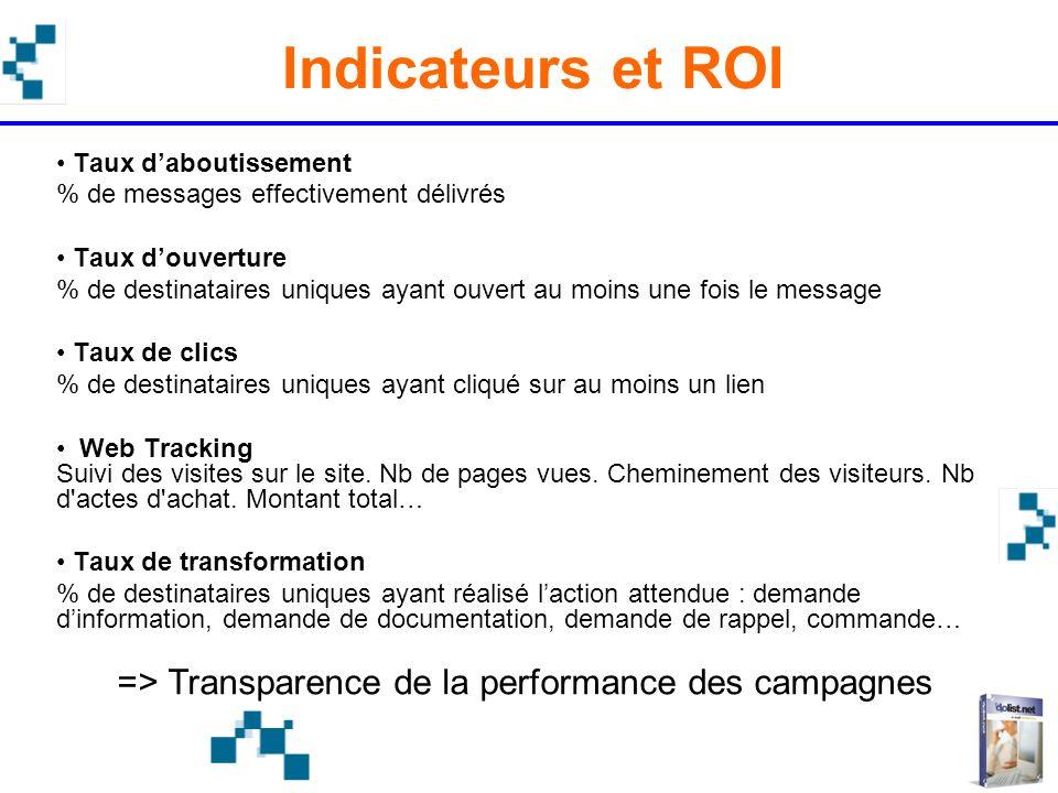 Les étapes dune campagne de-mailing Définir son objectif Ciblage, choix du moment, contenu, opportunité, fréquence.