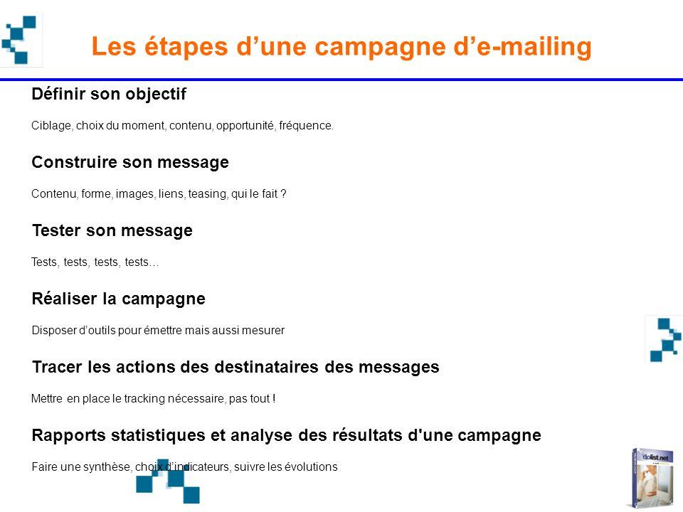 Les étapes dune campagne de-mailing Définir son objectif Ciblage, choix du moment, contenu, opportunité, fréquence. Construire son message Contenu, fo