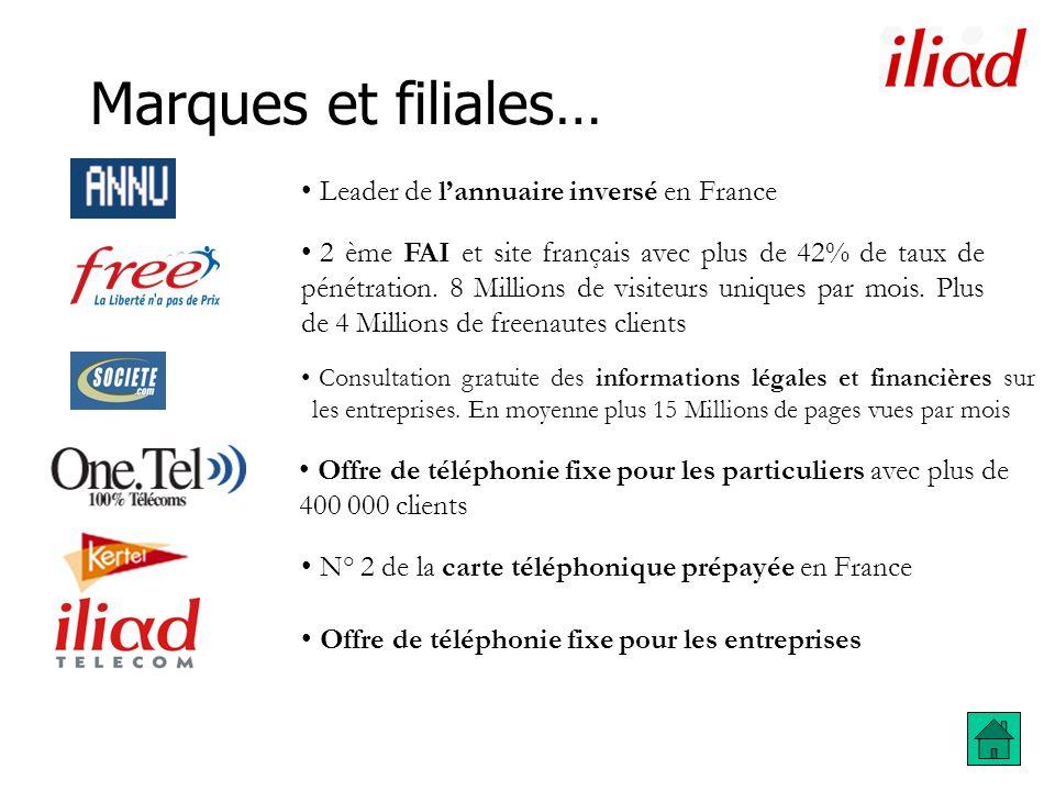 Le groupe iliad… Groupe de télécommunications français indépendant créé en 1987, détenu par son management et ses salariés ainsi que par la banque Amé
