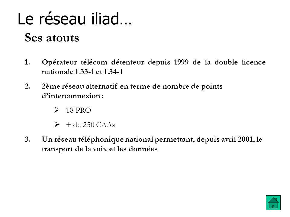 Est-ce fiable ? Les chiffres du groupe iliad parlent deux même… - 4.000.000 de clients en France - 1.000.000.000 de minutes consommées chaque mois - U
