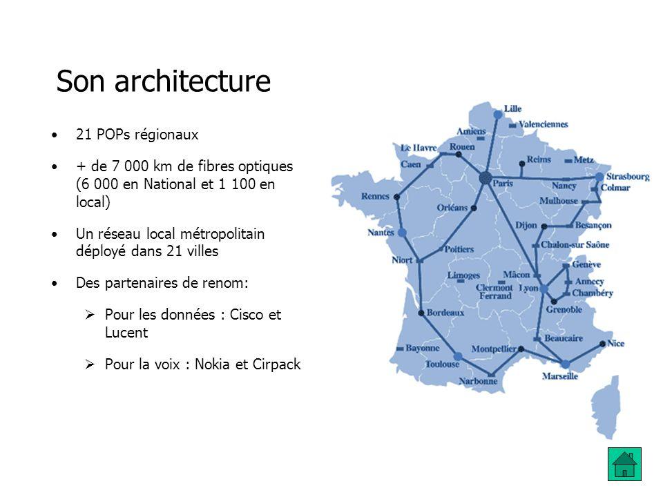 Son architecture 21 POPs régionaux + de 7 000 km de fibres optiques (6 000 en National et 1 100 en local) Un réseau local métropolitain déployé dans 21 villes Des partenaires de renom: Pour les données : Cisco et Lucent Pour la voix : Nokia et Cirpack