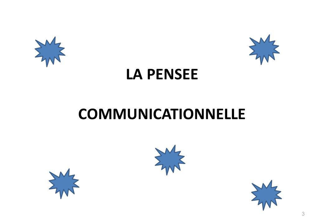 PENSEE : Ensemble des idées, des doctrines dun individu, dun groupe.