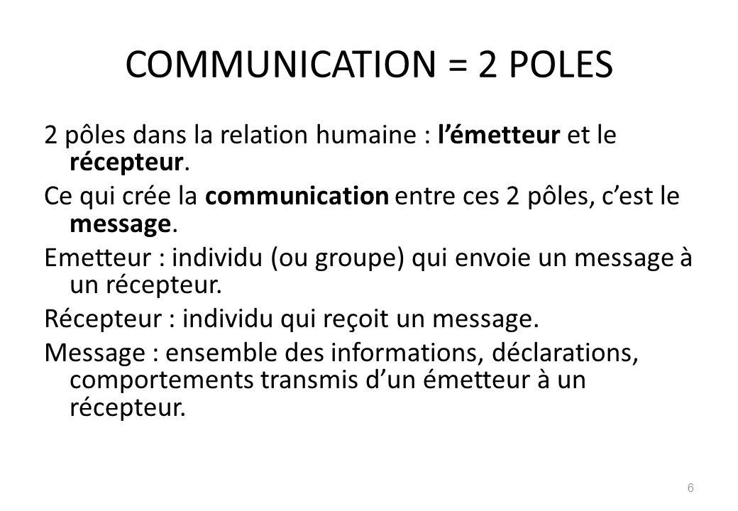 POSTULAT DE DEPART PALO ALTO « Il est impossible de ne pas communiquer » (Paul Watzlawick) Il ny a pas de « non-comportement » (le silence et linaction sont un comportement) par conséquent la communication est permanente.