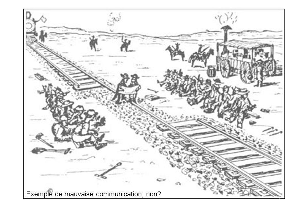 Wiener apporte un concept essentiel à la théorie : la rétroaction ou « feed back » On passe donc dune vision linéaire de la communication à un processus circulaire.